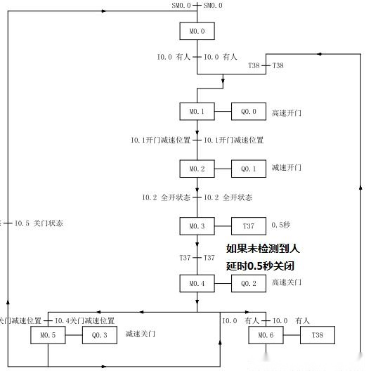 电路 电路图 电子 户型 户型图 平面图 原理图 528_531