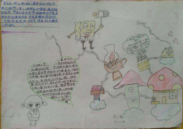 四年级小学生做的童话故事手抄报异彩纷呈图片