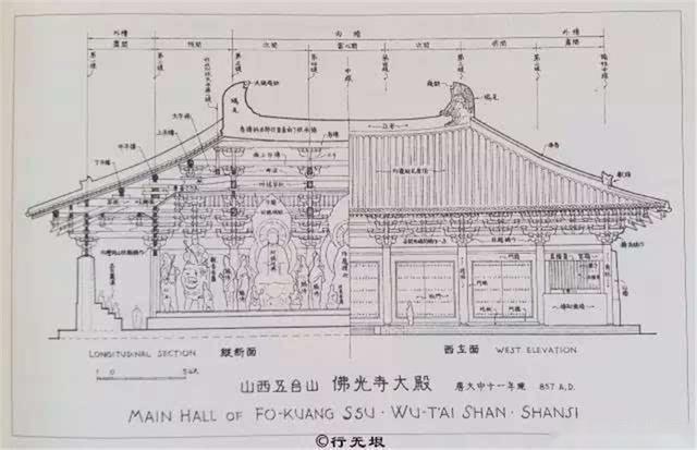 梁思成和林徽因等人一起用现代科学方法研究中国古代建筑,先后踏遍