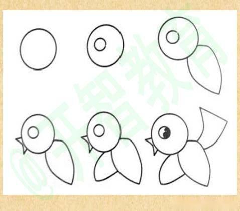 怎样学好少儿简笔画(附有实用的幼儿简笔画可以参考哦