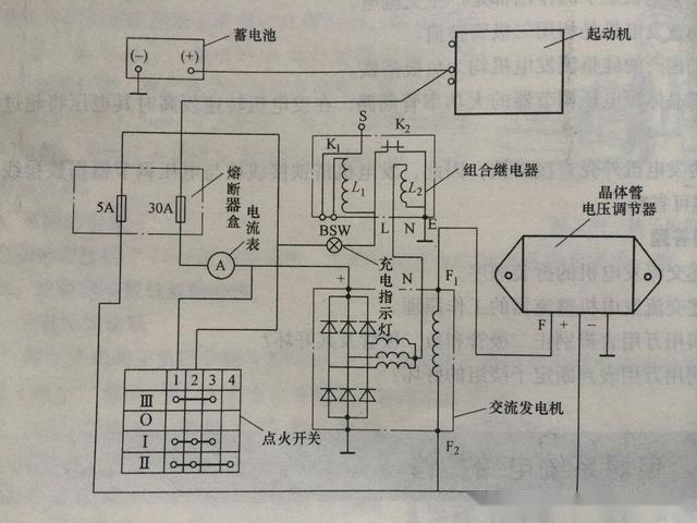 电气元件基础——保险元件(熔断器)实物,分类,功能,应用电路