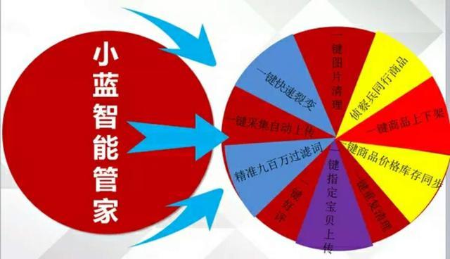 伞 设计 矢量 矢量图 素材 雨伞 640_368