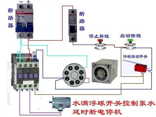 电工必备|电路图大全 机电 开关 断路器电表接线图