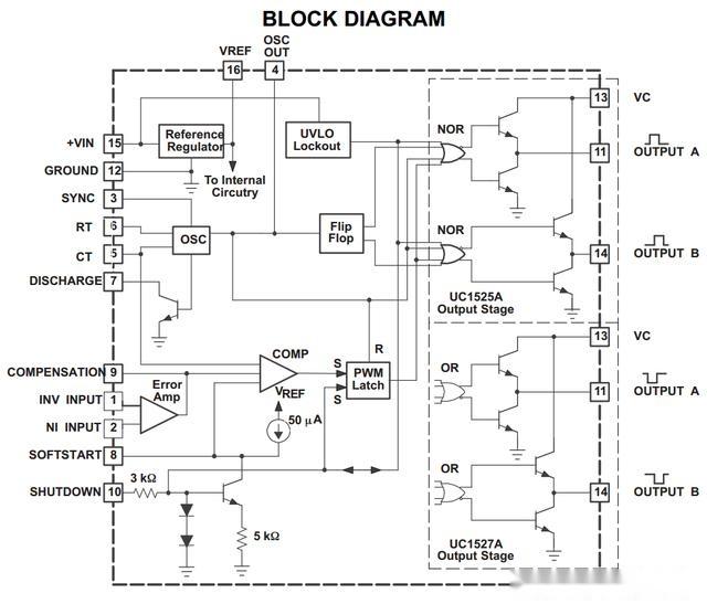 1, pwm比较器的输出,误差放大器的电压vcomp高于vramp后发出高电平到