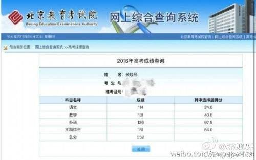明天开始北京地区高考成绩可以查询了,您必须知道的
