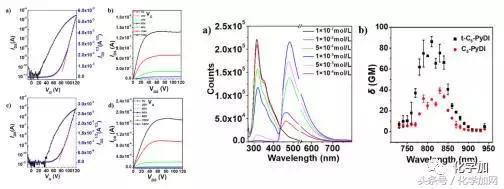 化学前沿|兰州大学angew组 合成新型小分子n-型有机