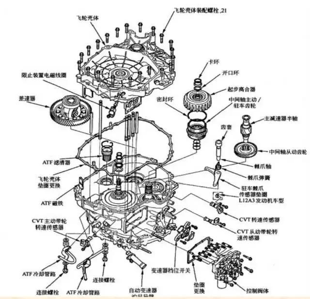 04年飞度蒸发箱拆装图