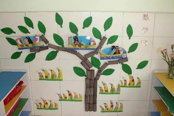 会说话的幼儿园主题墙设置