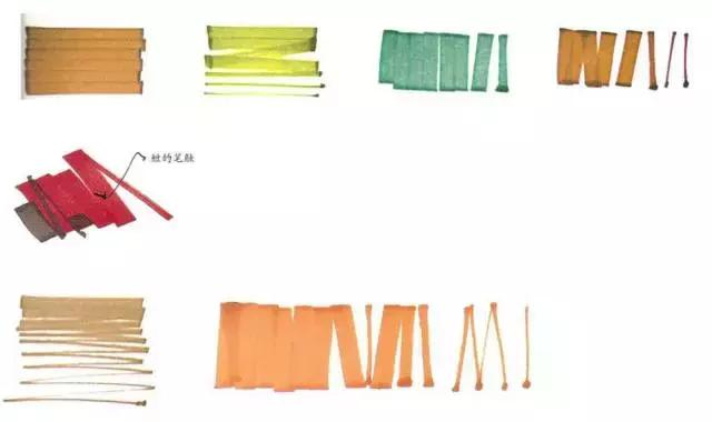 学习分享 马克笔在产品手绘中的技巧