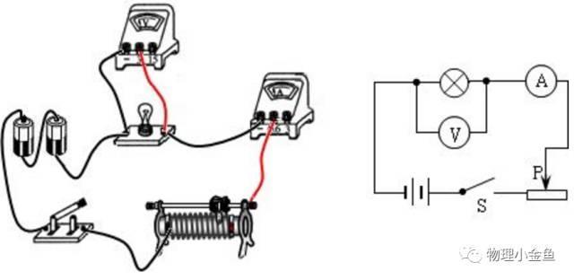 初三学生必备知识!学完欧姆定律,你是否知道测电阻有九种方法?